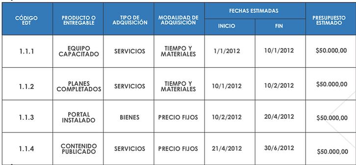 Adquisiciones-matriz-adquisiciones.png