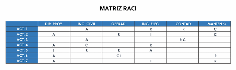 Matriz-RACI.png