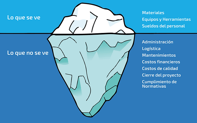 Iceberg-presupuesto.png