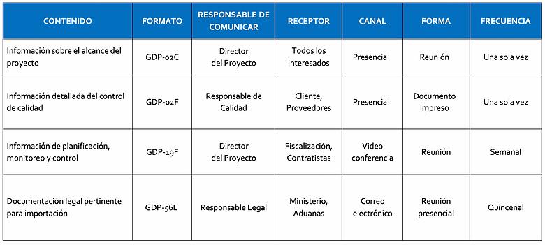Matriz-comunicaciones.png