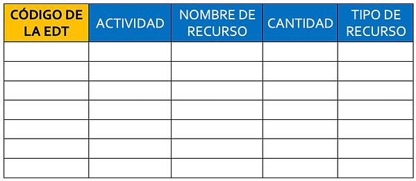 Cuadro-estimar-recursos.png