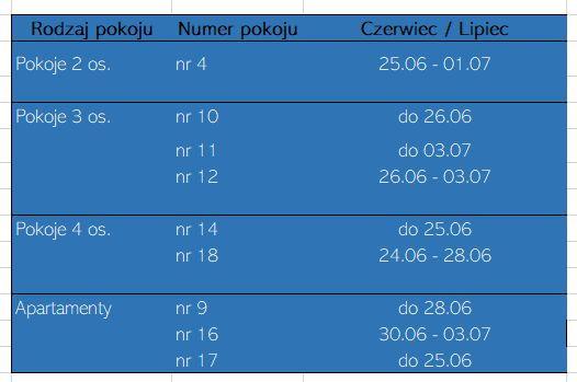 Tabela wolne pokoje 06,07 2021 v2.jpg