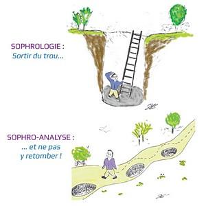 Sophrologie Sophro-Analyse