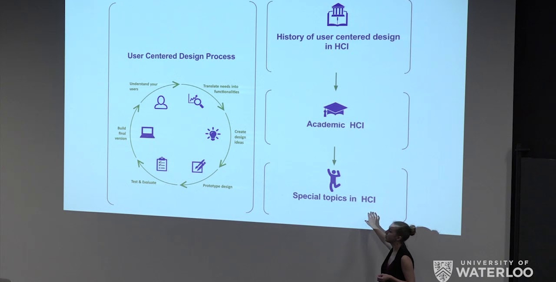 Presenting my course, HCI and Design Research (Video)