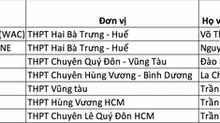 Các đội thi thắng Vòng sơ loại SCI2018 (cập nhật)