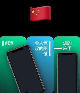 screenshots-china_2x.png