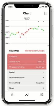 DaysyDay App grafiek Daysy cyclus tracke