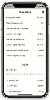 DaysyDay App overzicht daysy cyclus trac