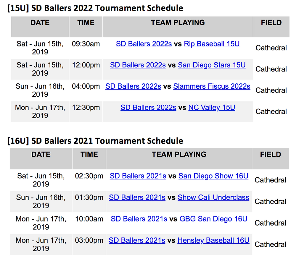 SD Ballers Schedule at Prospect Wire San Diego Invitational