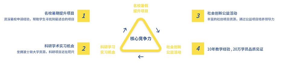 web_cn_pic1.png