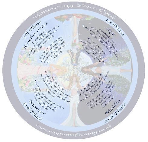 Honouring Cycle.jpg