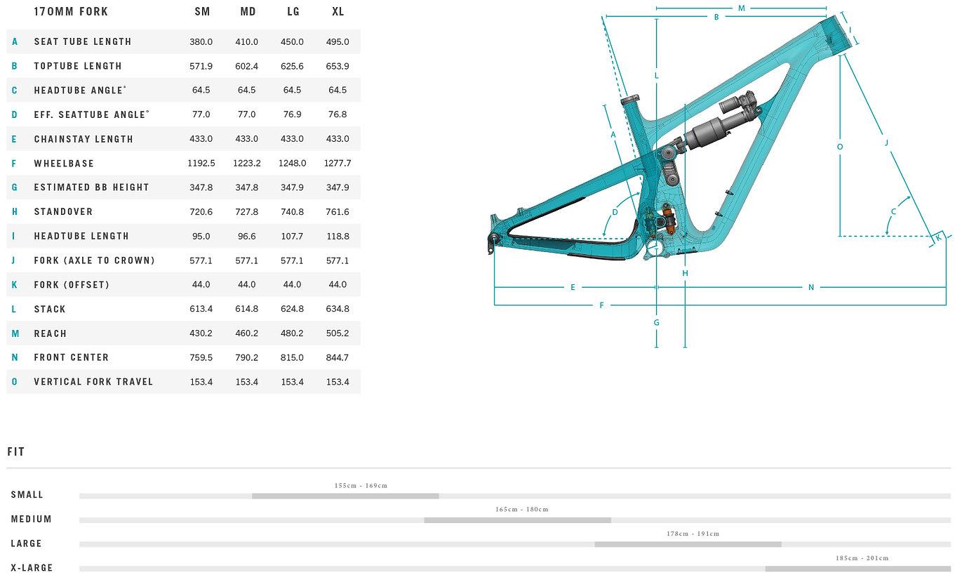 SB150_2021_Geometry.jpg