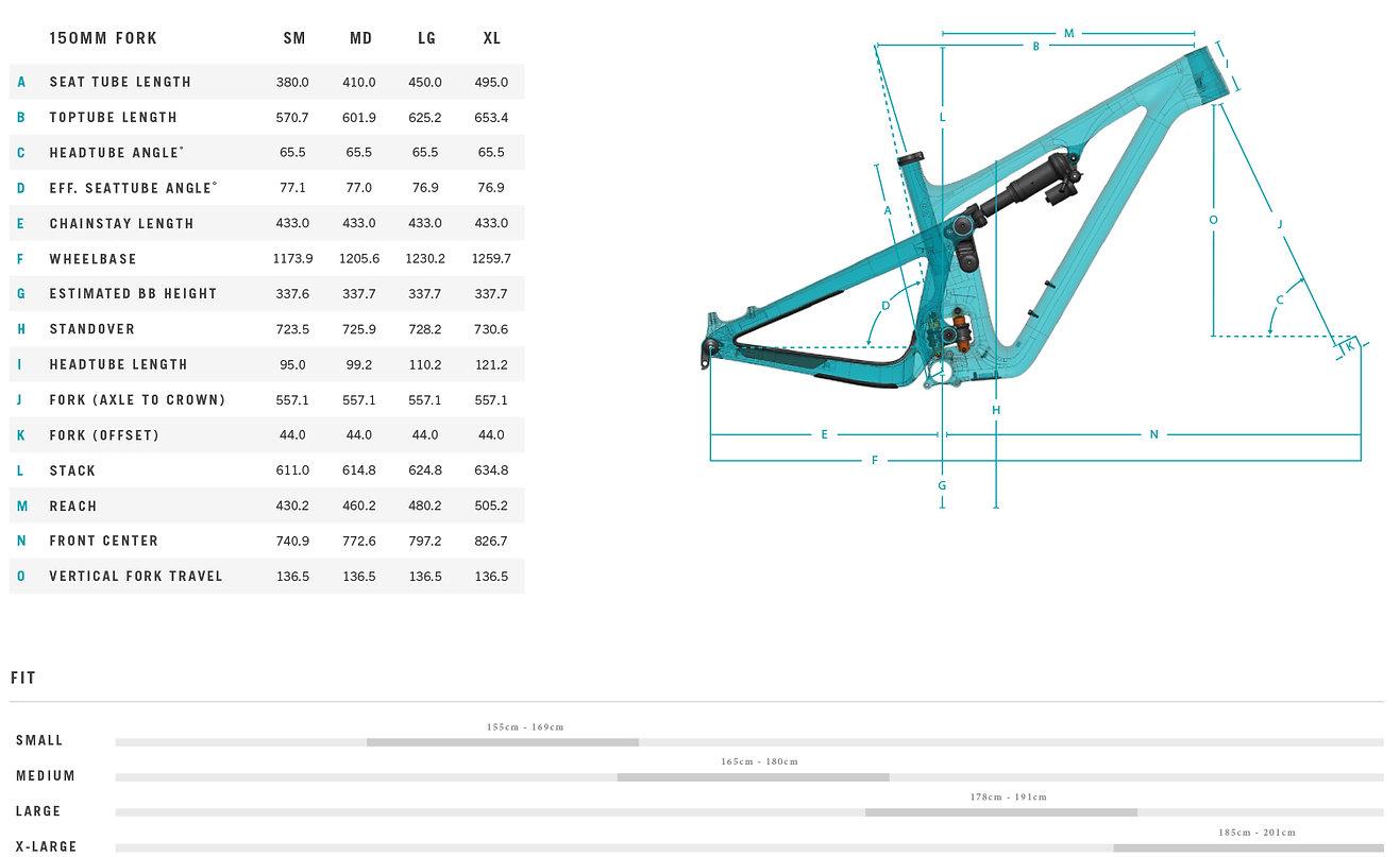 SB130_2021_Geometry.jpg