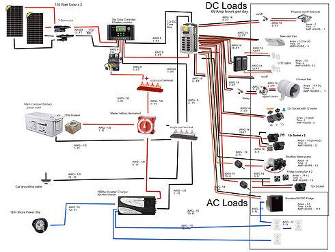 Van Electrical System.jpg