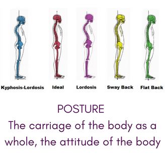 What does your Posture say about you?