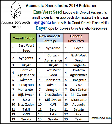 access to seed 2019.png