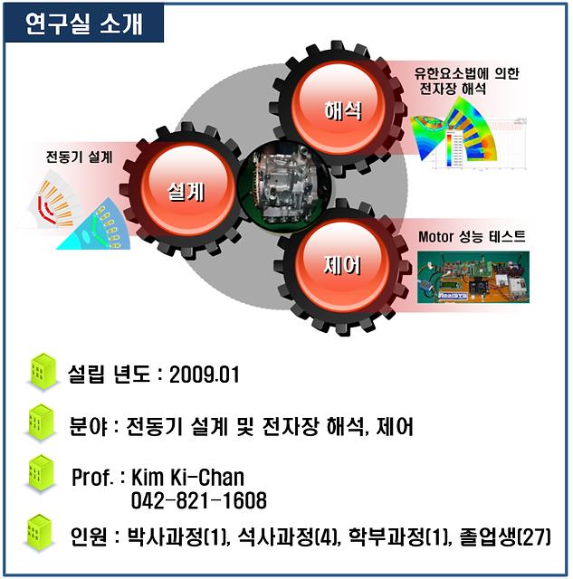연구실소개(210629).png