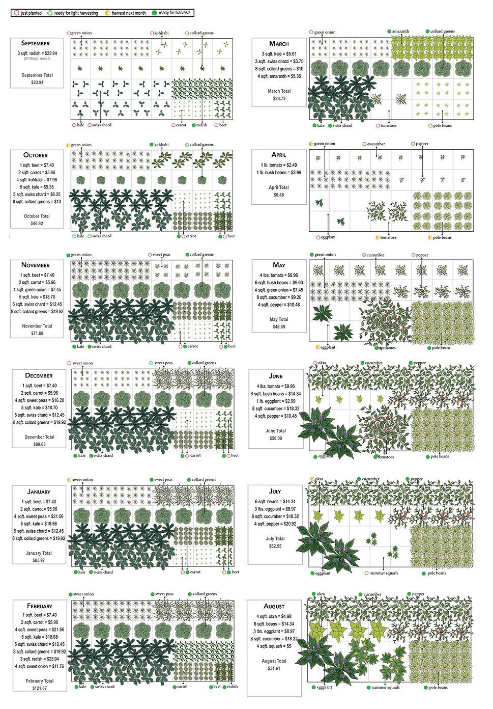 WI garden beds.jpg