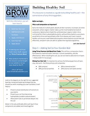 PDF Resources