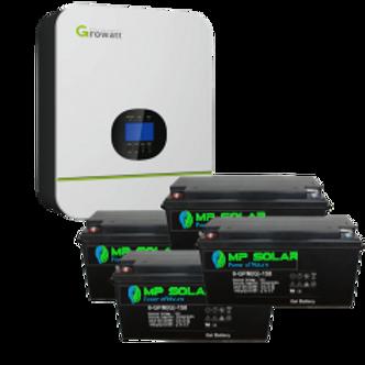 Basic Advance Backup Package - 5kW Inverter 9.6kW Power Bank