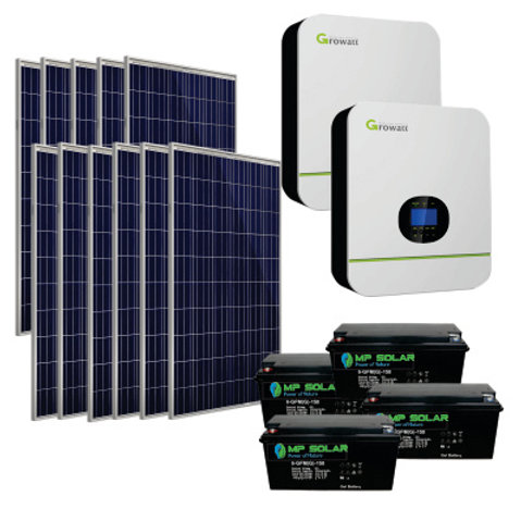 Professional Package -10kW Inverter 19.2kW Power Bank  41.2kW Day PV