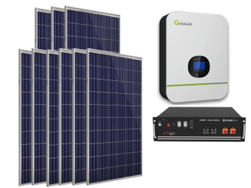Basic Li+ Package -5kW Inverter 4.8kW Li-Ion Power Bank  13.7kW Day PV