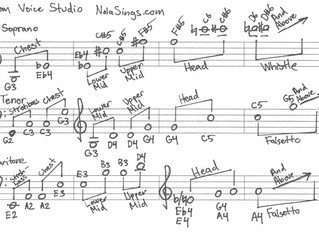 How to write songs for your own voice: Keys, Registers, Passaggio and all that good stuff.