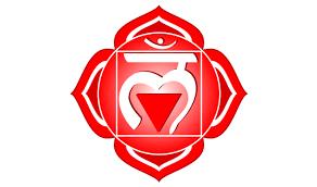 Muladhara - Root Chakra Brief Details