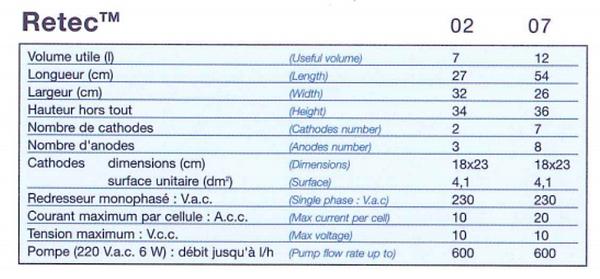 Catalogue_retec.PNG