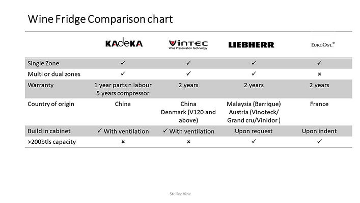 Wine Fridge Comparison chart.jpg