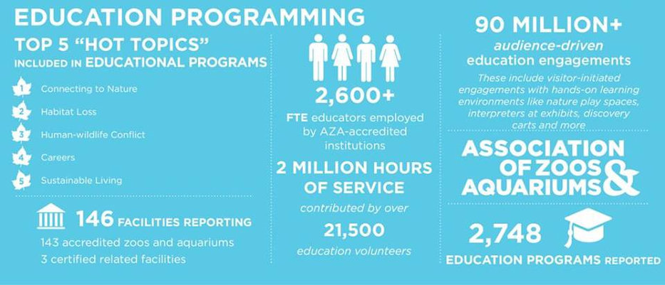aza education 2016.jpg