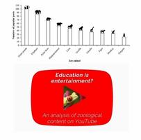 Education is entertainment_Youtube_JZBG