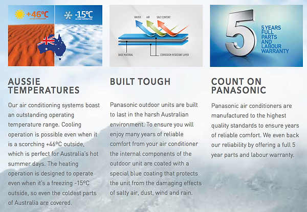 Panasonic Air conditioner Features.png