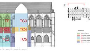 Basilique - Rénovation