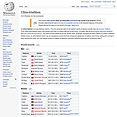 Wikipedia_WorldRecord_1.jpg