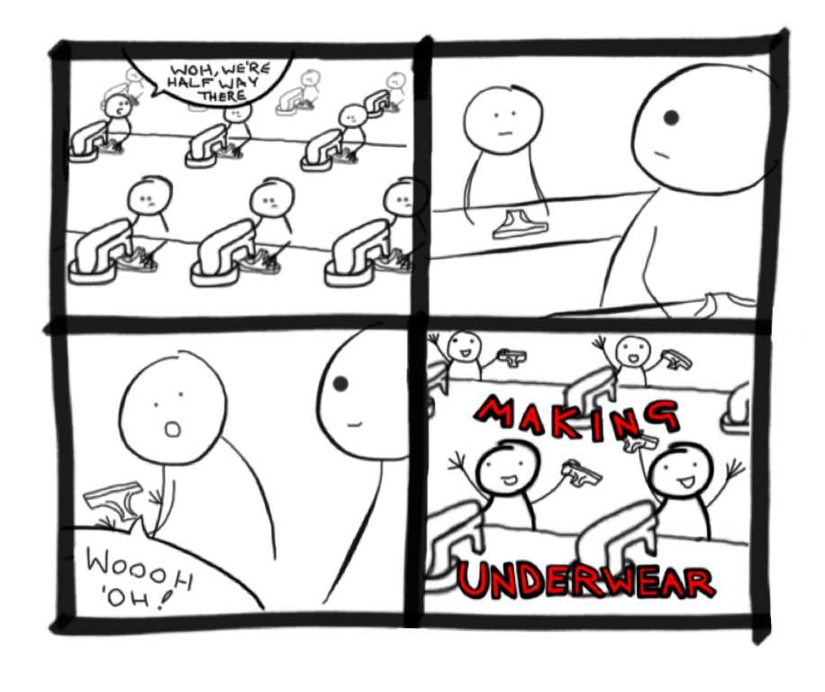 Making Underwear