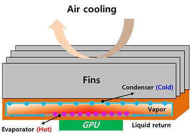 gpu-thermal-management_1_orig