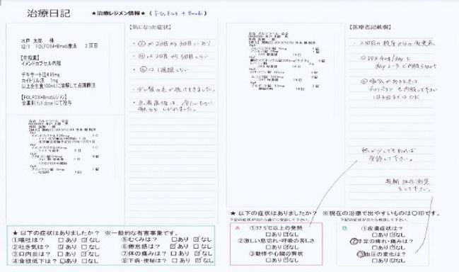 小山記念病院 薬剤部 治療日記