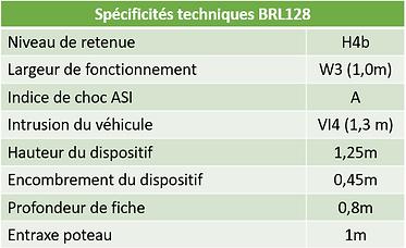 Tableau SPEC H4b W3 bRL128.png