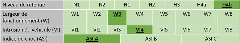 Tableau H4b W3 bRL128.png