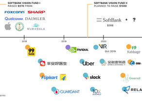 SoftBank heads for the exit?