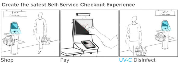 selfservice checkout illustration.jpg