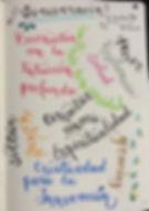 registro gráfico Sociocracia 3.0
