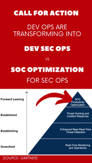 What DevOps have in common with SecOps.m