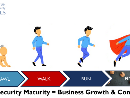 Cybersecurity Maturity for Business Growth and Improved Business Continuity