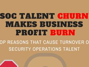 #SOCturnover make the #businessprofit burn