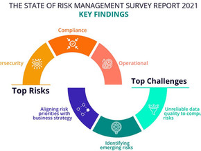 The State of Risk Management Report 2021: Call to Action