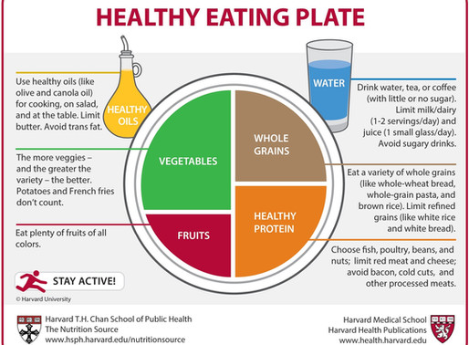 Healthy Food Matters
