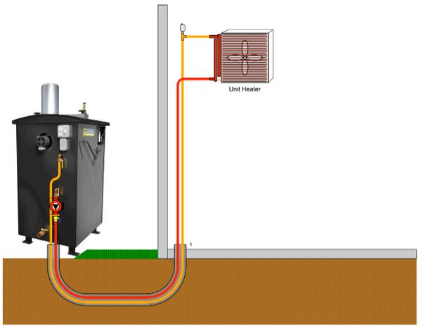 outdoor wood boiler unit heater
