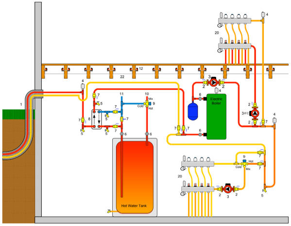 Magnificent Taylor Wood Boiler Wiring Diagram Outdoor Wood Boiler Diagram Wood Wiring Database Gramgelartorg
